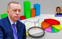 Son anket: Erdoğan'ın oy oranı yüzde 38,5