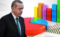 AKP'ye yakın şirketten dikkat çeken anket...