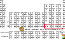 4 yeni kimyasal element bulundu