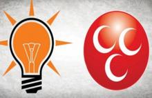 AKP-MHP ittifakı için şok açıklama