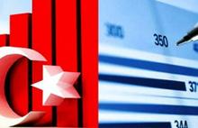 Türkiye, ilk çeyrekte yüzde 5 büyüdü