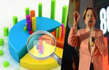 Meral Akşener'li ilk seçim anketi yayınlandı..