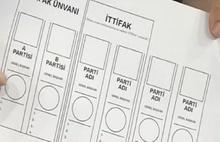 Referandumu hatasız bilen şirket açıkladı