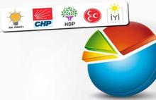 AKP'den seçimde tek çatı formülü