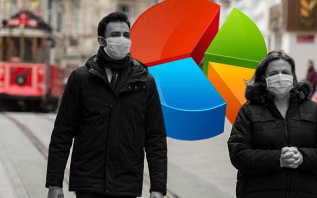 İşte AKP'nin Koronavirüs karnesi...
